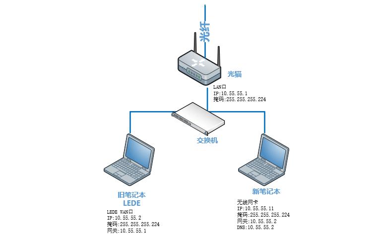 等效连接图